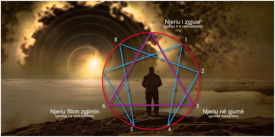 ENEAGRAM pj.3 – Llojet e njeriut sipas goditjeve – Zanafilla